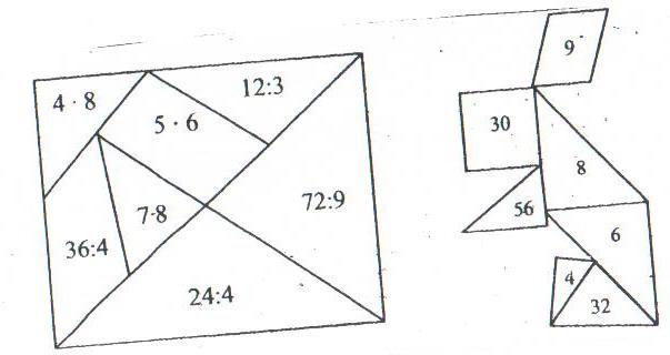 конспект урока знакомство с прямоугольником