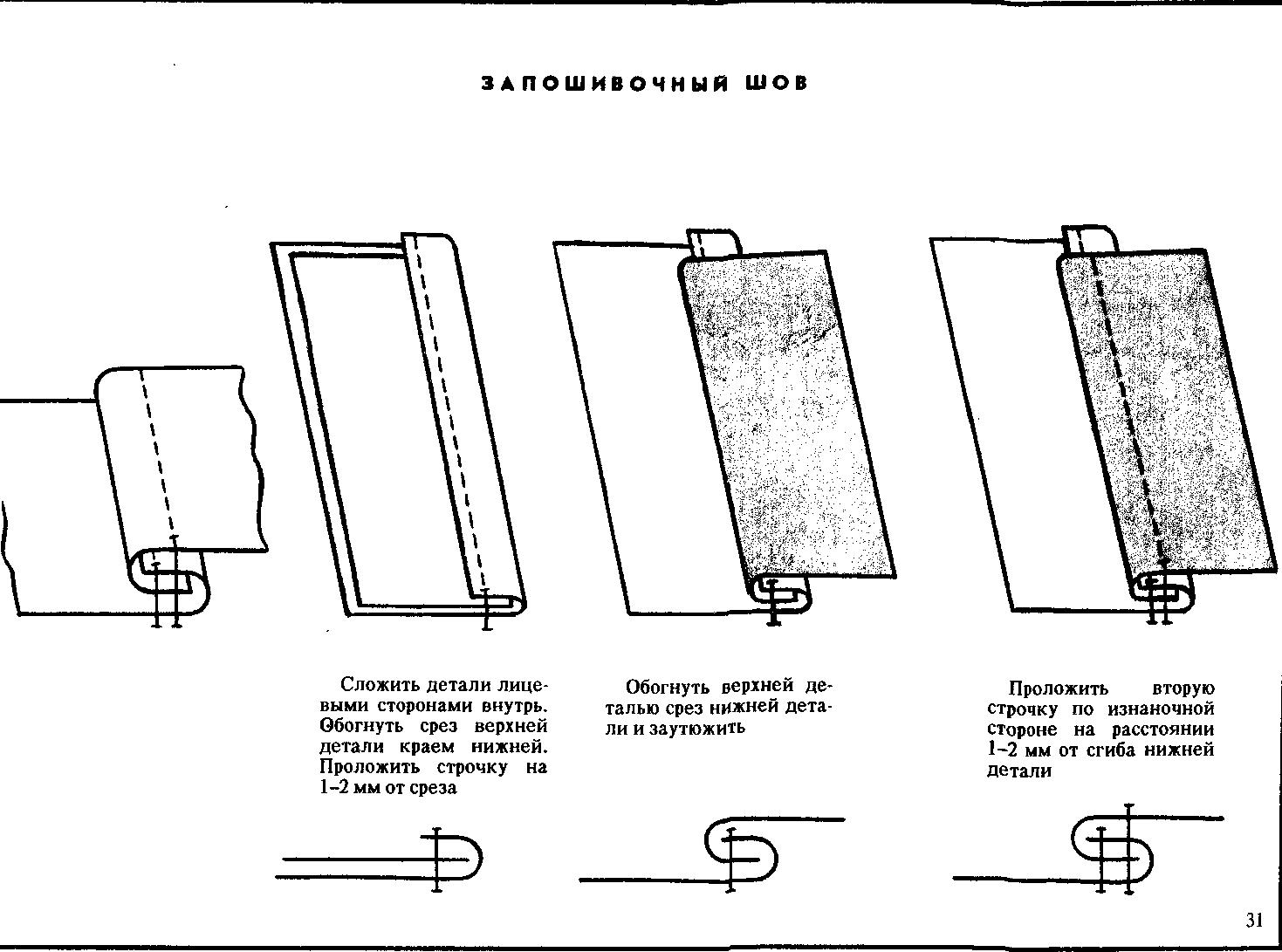 Инструкционная карта двойной шов