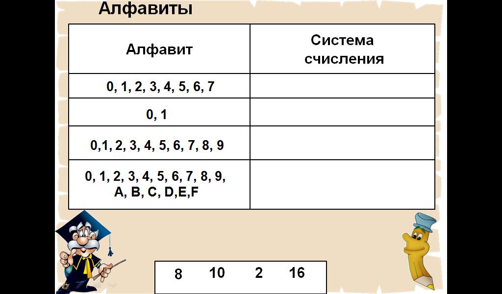 Полный конспект внеклассного урока по информатике 5-6 класс